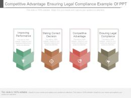 Competitive Advantage Ensuring Legal Compliance Example Of Ppt