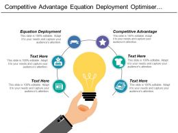 Competitive Advantage Equation Deployment Optimizer Functionality Monitor Improve