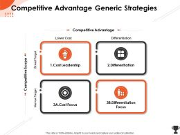 Competitive Advantage Generic Strategies Broad Target Ppt Powerpoint Presentation File Icon