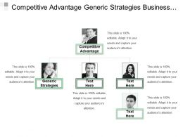Competitive Advantage Generic Strategies Business Screen Entry Barriers