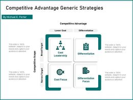 Competitive Advantage Generic Strategies Narrow Target Ppt Powerpoint Presentation Show