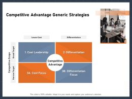 Competitive Advantage Generic Strategies Target Ppt Powerpoint Presentation Outline Download