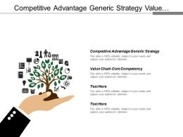 Competitive Advantage Generic Strategy Value Chain Core Competency