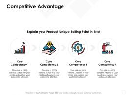 Competitive Advantage Growth Ppt Powerpoint Presentation File Formats