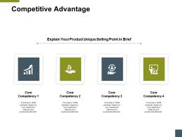 Competitive Advantage Growth Ppt Powerpoint Presentation Layouts Objects