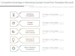 Competitive Advantage In Marketing Example Powerpoint Templates Microsoft