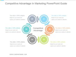 Competitive Advantage In Marketing Powerpoint Guide