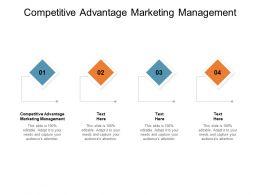 Competitive Advantage Marketing Management Ppt Powerpoint Presentation File Demonstration Cpb