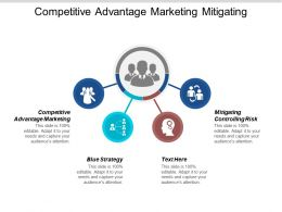 Competitive Advantage Marketing Mitigating Controlling Risk Blue Strategy Cpb