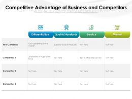 Competitive Advantage Of Business And Competitors