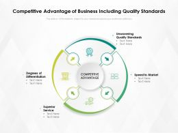 Competitive Advantage Of Business Including Quality Standards