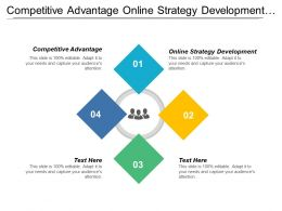 Competitive Advantage Online Strategy Development Leadership Development Strategies Cpb