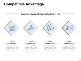 Competitive Advantage Opportunity Ppt Powerpoint Presentation Icon Files