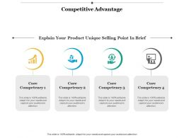 Competitive Advantage Planning Ppt Infographics Example Introduction
