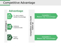 Competitive Advantage Powerpoint Slide Show