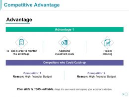 Competitive Advantage Powerpoint Slides