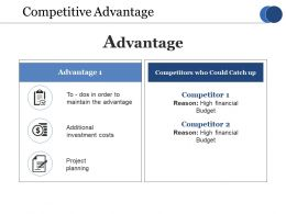 Competitive Advantage Ppt File Ideas