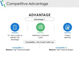 Competitive Advantage Ppt Ideas