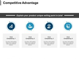 Competitive Advantage Ppt Professional Example Introduction