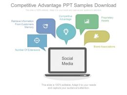 Competitive Advantage Ppt Samples Download