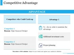 Competitive Advantage Ppt Slide Examples