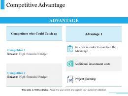 competitive_advantage_ppt_slide_examples_Slide01