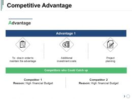 Competitive Advantage Ppt Slides Download
