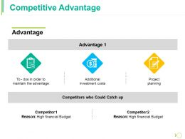 Competitive Advantage Ppt Summary Graphics