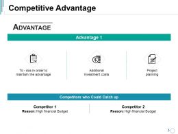 Competitive Advantage Ppt Summary Slide Portrait