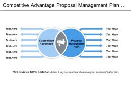 Competitive Advantage Proposal Management Plan Organizational Structure Leadership