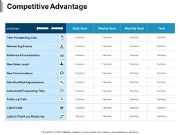Competitive Advantage Slide Scheduled Prospecting Time