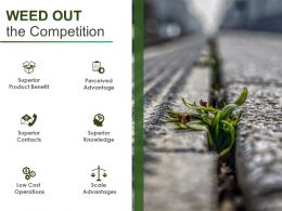 Competitive Advantage Strategies Weed Out Competition Rivals Market Leadership