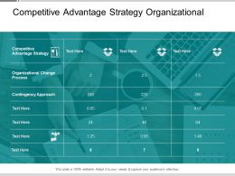 Competitive Advantage Strategy Organizational Change Process Contingency Approach Cpb