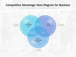 Competitive Advantage Venn Diagram For Business