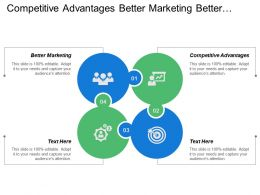 Competitive Advantages Better Marketing Better Environment Better Working