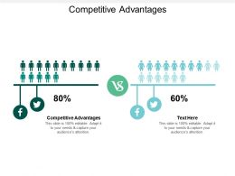 Competitive Advantages Ppt Powerpoint Presentation Layouts Vector Cpb