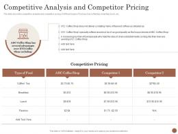Competitive Analysis And Competitor Pricing Business Plan For Opening A Cafe Ppt Powerpoint Objects