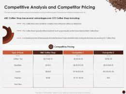 Competitive Analysis And Competitor Pricing Master Plan Kick Start Coffee House Ppt Designs