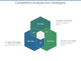 Competitive Analysis And Strategies Powerpoint Slide Ideas