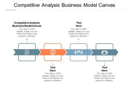 Competitive Analysis Business Model Canvas Ppt Powerpoint Presentation Inspiration Layouts Cpb
