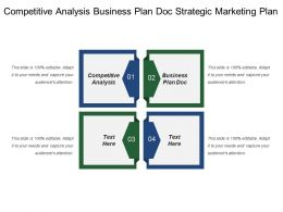 Competitive Analysis Business Plan Doc Strategic Marketing Plan