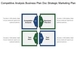 Competitive Analysis Business Plan Doc Strategic Marketing Plan