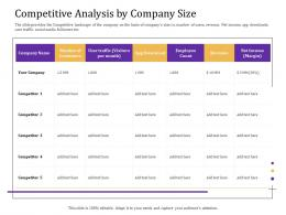 Competitive Analysis By Company Size Convertible Loan Stock Financing Ppt Sample