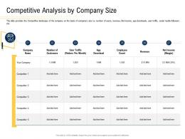 Competitive Analysis By Company Size Convertible Securities Funding Pitch Deck Ppt Powerpoint Samples