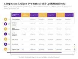 Competitive Analysis By Financial And Operational Data Convertible Loan Stock Financing Ppt Summary