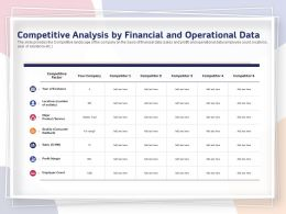 Competitive Analysis By Financial And Operational Data Existence Ppt Show Layouts
