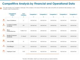 Competitive Analysis By Financial And Operational Data Ppt Powerpoint Presentation Slides Samples