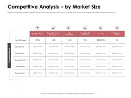 Competitive Analysis By Market Size Employee Ppt Powerpoint Presentation Brochure