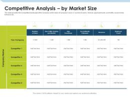 Competitive Analysis By Market Size Investment Pitch To Raise Funds From Mezzanine Debt Ppt Pictures