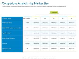 Competitive Analysis By Market Size Investor Pitch Deck For Hybrid Financing Ppt Ideas